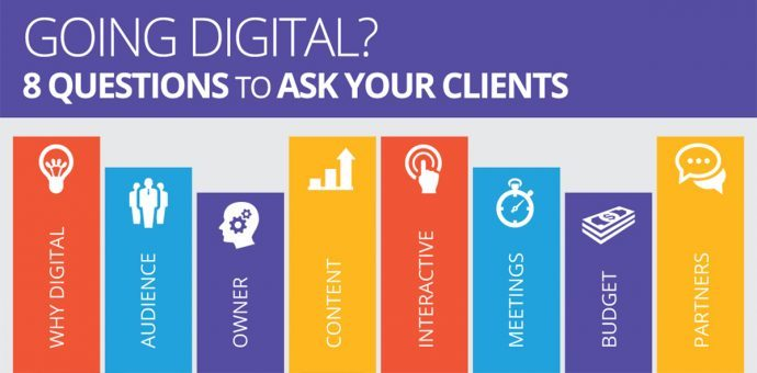 8 Questions To Ask Clients Taking The Digital Signage Plunge