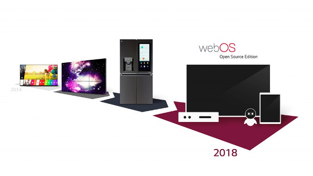 LG's webOS Now Open-Sourced And Raspberry Pi-Ready