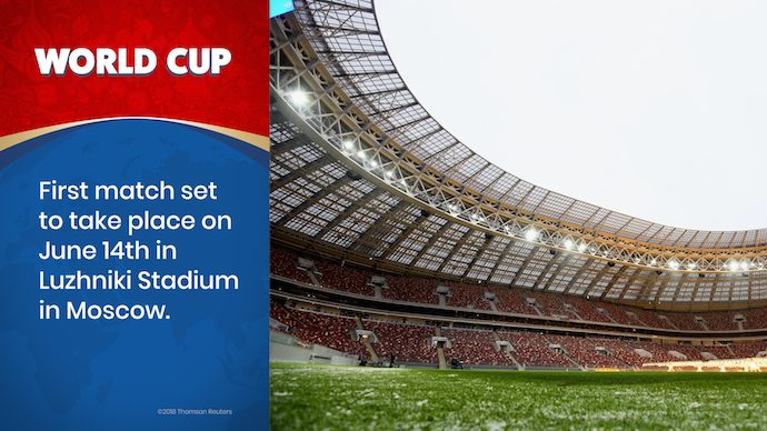 Put The World Cup On Your Digital Signage Screens With These Feeds